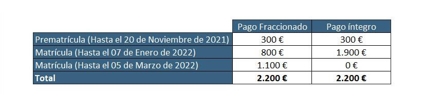 Pago_master_diploma_2022