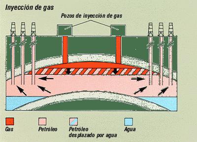 Fuente:html.rincondelvago.com