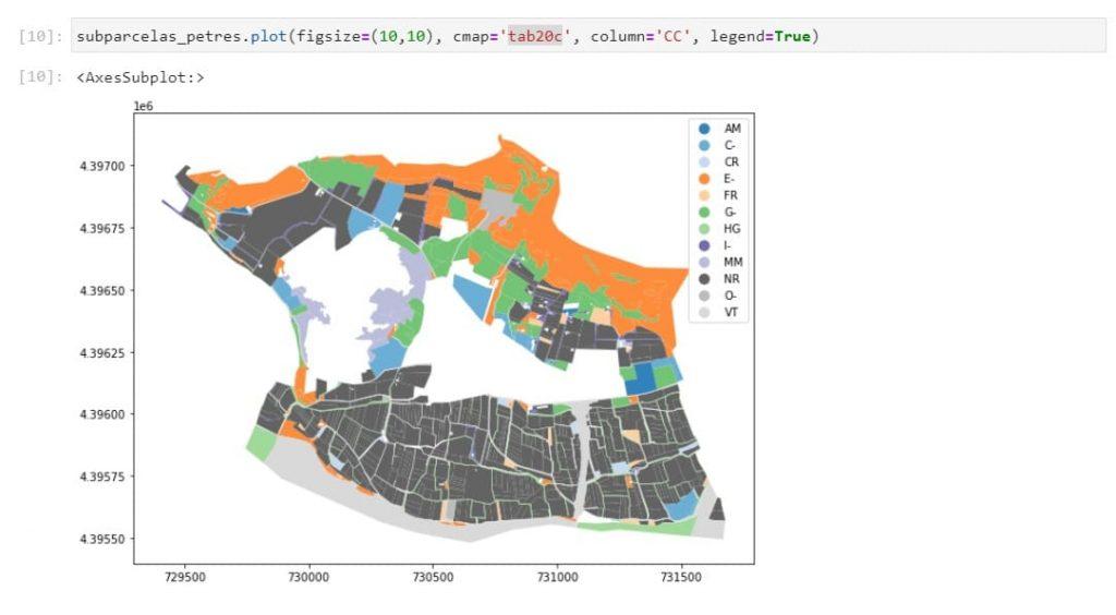 Visualización mapas con GeoPandas