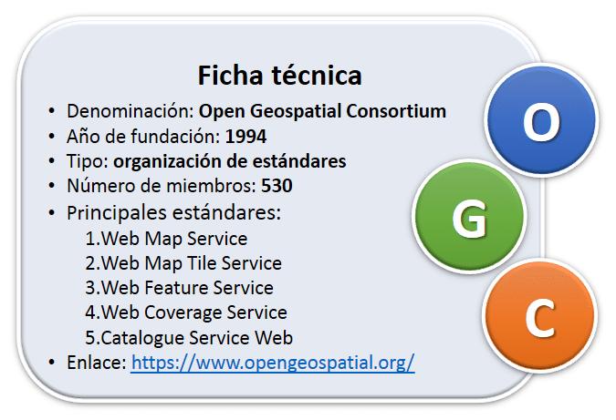 Ficha técnica de la OGC