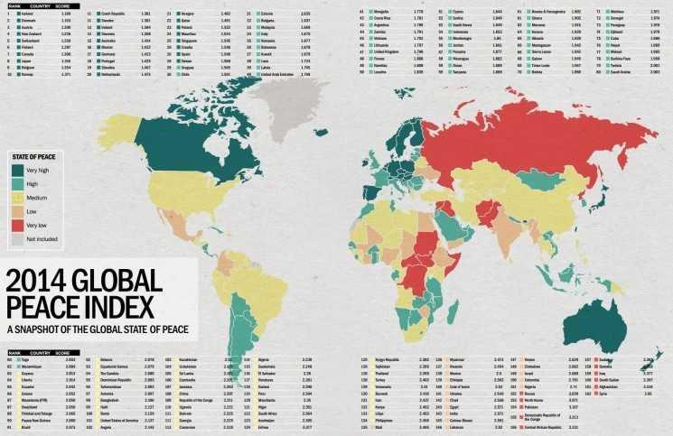 Fuente: Datos del índice de la Paz para 2014. Fuente: www.all-nationz.com