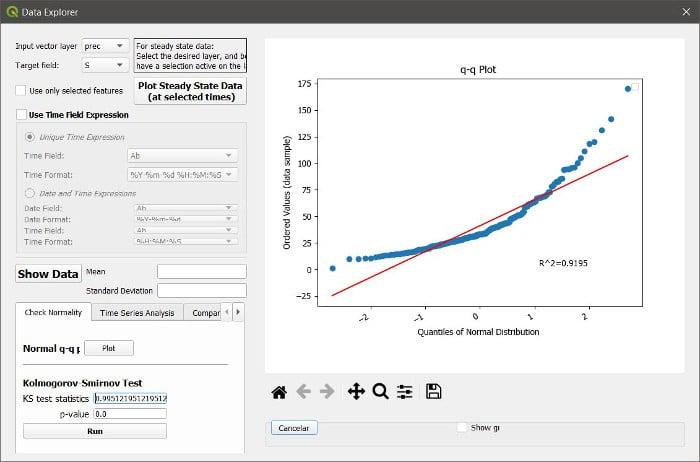 Gráfico Q-qplot con el plugin Data Explorer
