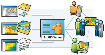 ArcGIS_1_Diagram_ArcGIS_Server