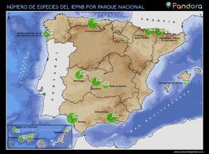 Número de especies del Inventario Español del Patrimonio Natural y la Biodiversidad por Parque Nacional