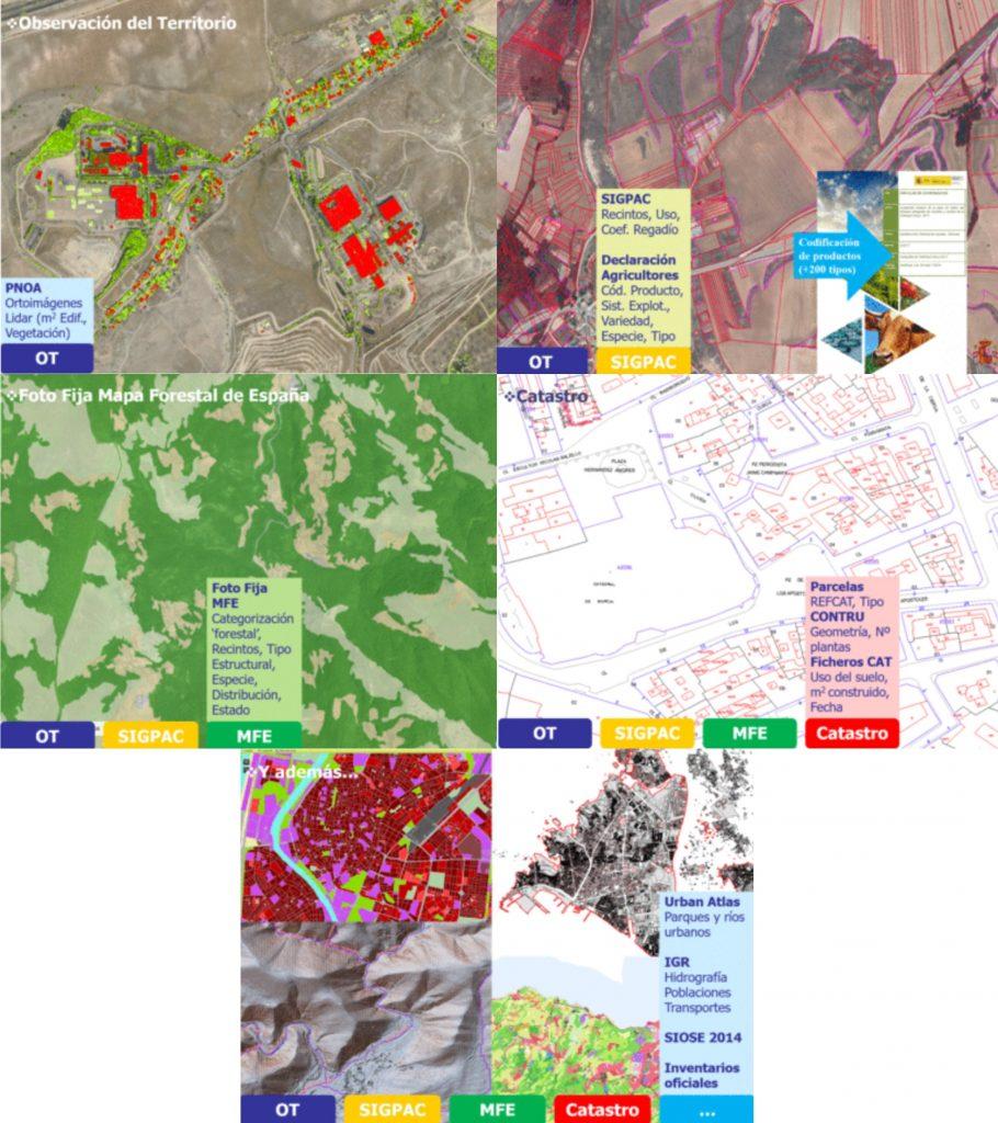 Fuentes de Información que integra el SIOSE de Alta Resolución. Fuente: Geoportal SIOSE