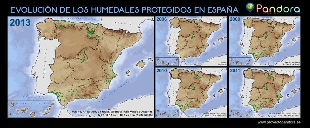 Humedales España