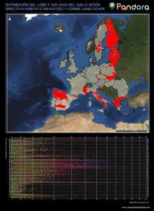 distribución del lobo según la Directiva Hábitats y el Corine Land Cover