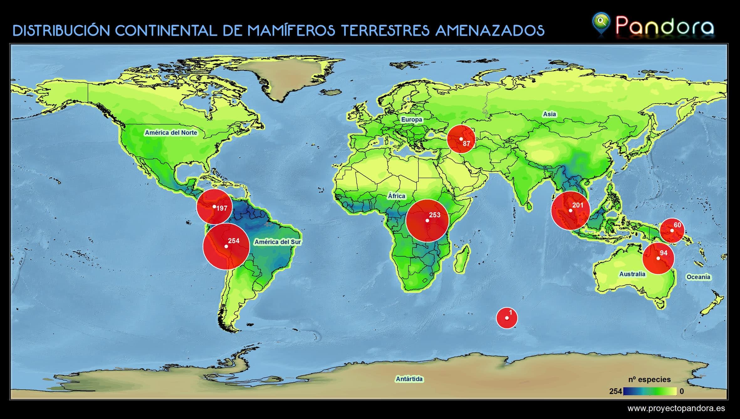 Distribución mamíferos terrestres