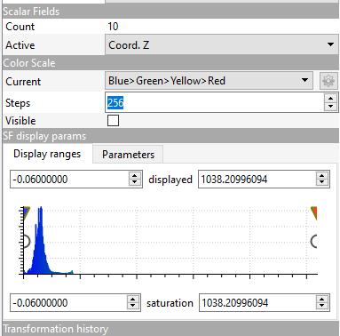 Histograma original con valores atipicos cloudcompare
