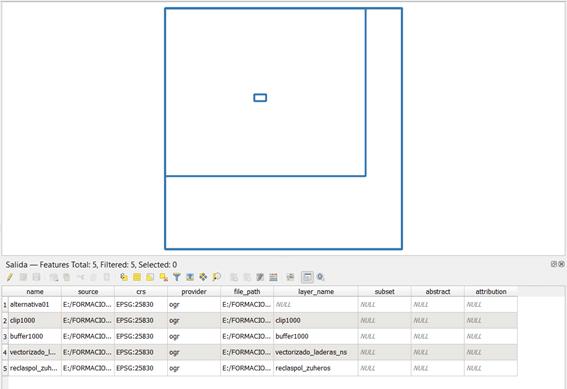 Exportar metadatos de capas QGIS