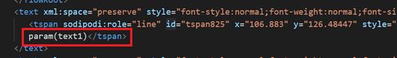 Parametrización de SVG dinámico