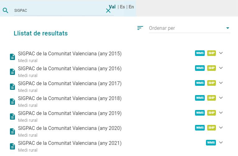 IDE Comunidad Valenciana