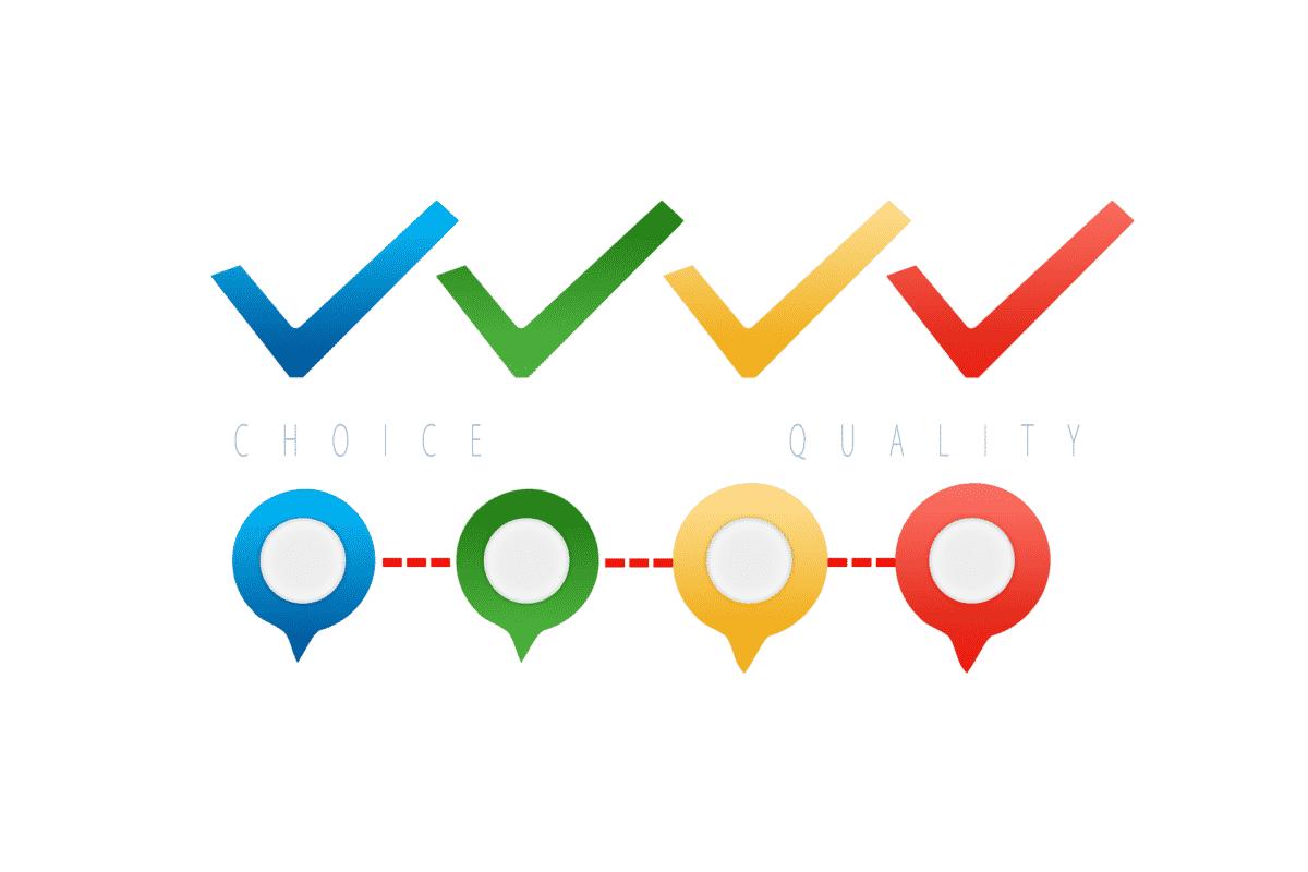 La gestión de la calidad es importante para cumplir con los objetivos organizacionales