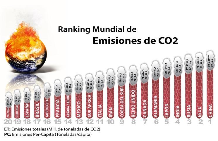 Fuente: www.adaptaclima.eu