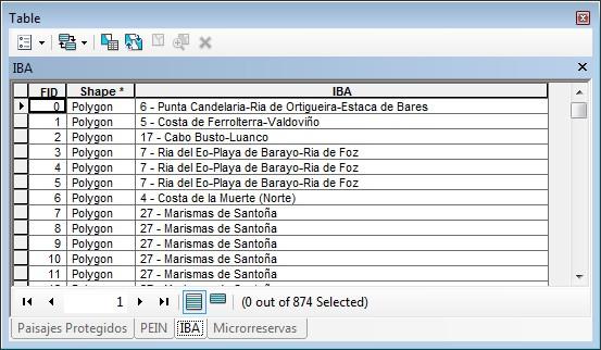 tablas de atributos en ArcMAP