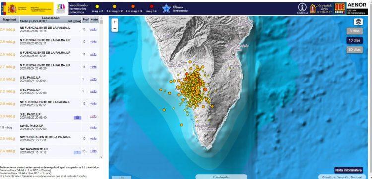 Visualización de terremotos próximos por magnitud de IGN